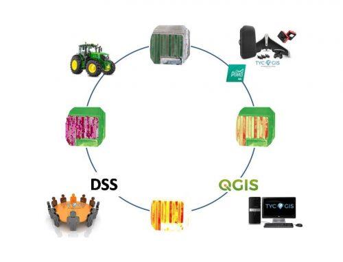 Agricultura de precisión con datos de drones en cultivos tropicales