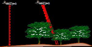 lidar-technology